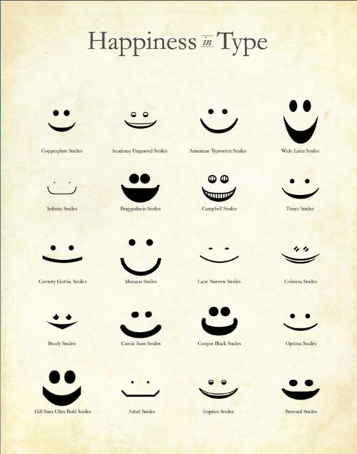 Happiness in Type | http://bit.ly/yfL3Gs