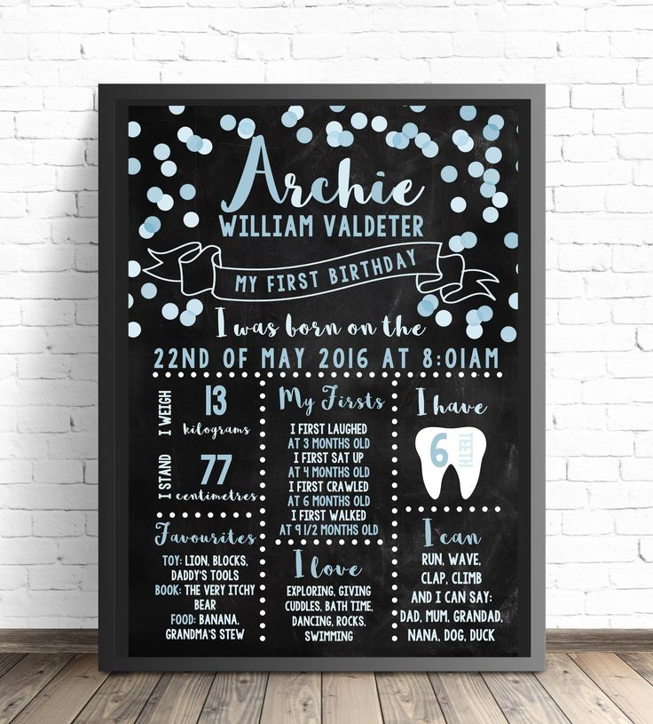 Blue Confetti Birthday Board - Digital File | Blue Confetti Chalkboard Print First Birthday Party | Click for more 1st Birthday Party Printables from Print & Party.