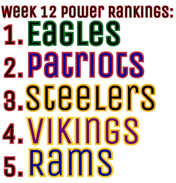 Your Week 12 Power Rankings #NFL #PowerRankings #Week12 #Philadelphia #Eagles #PhiladelphiaEagles #NewEngland #Patriots #NewEnglandPatriots #Pittsburgh #Steelers #PittsburghSteelers #Minnesota #Vikings #MinnesotaVikings #LosAngeles #Rams #LosAngelesRams #SuperBowl