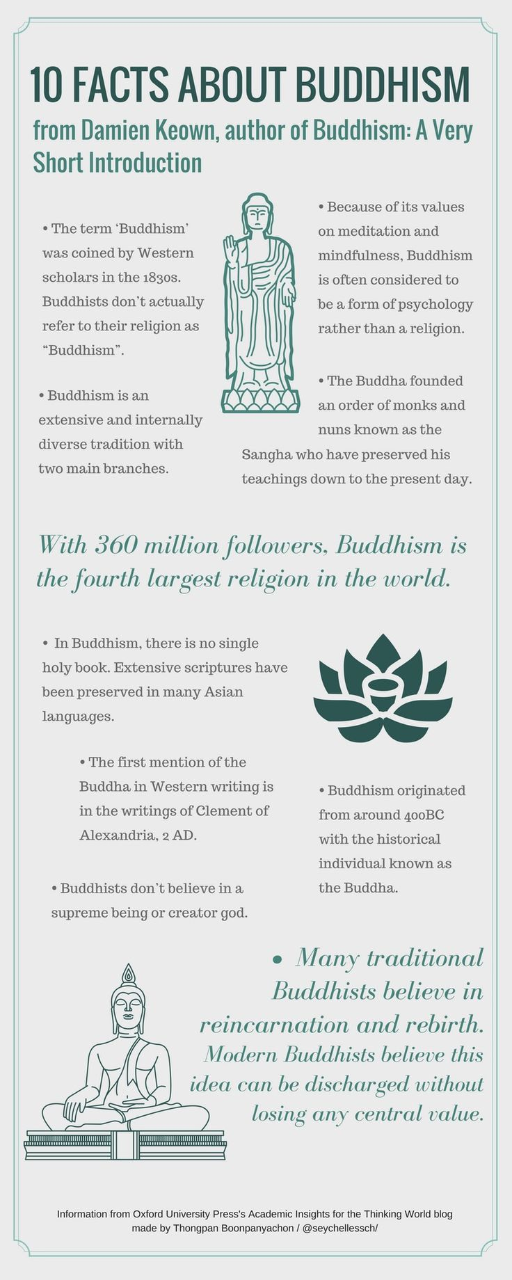 Infographic of must known facts about Buddhism from DK. Made by @seychellessch