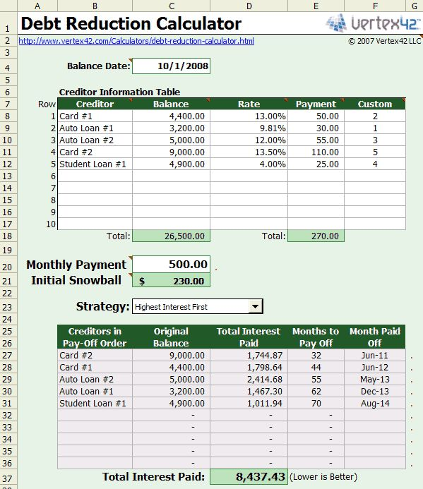 28 best Money Management images on Pinterest Free stencils - debt management excel template