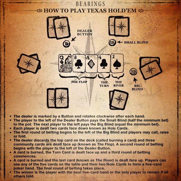 Official rules for texas holdem poker стихи на тему казино