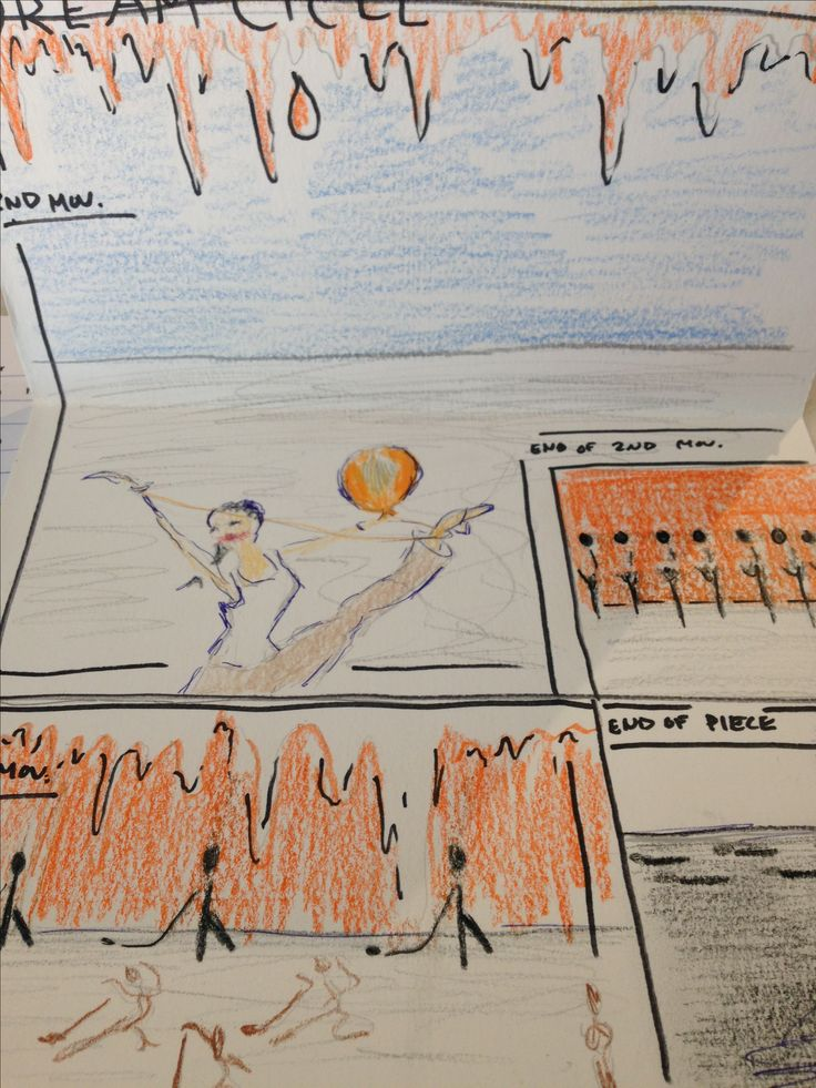 drawing out the ballet- set design by Jess Ruhlin