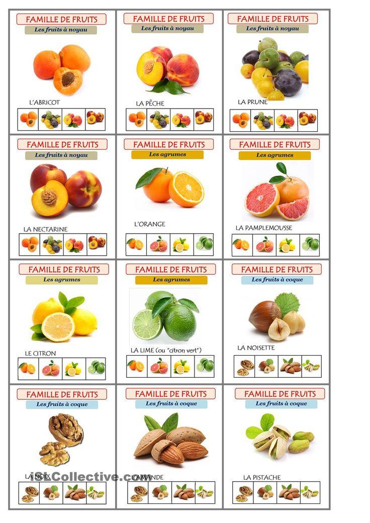 JEU LES SEPT FAMILLES DE FRUITS