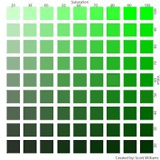 Image result for shades of green names