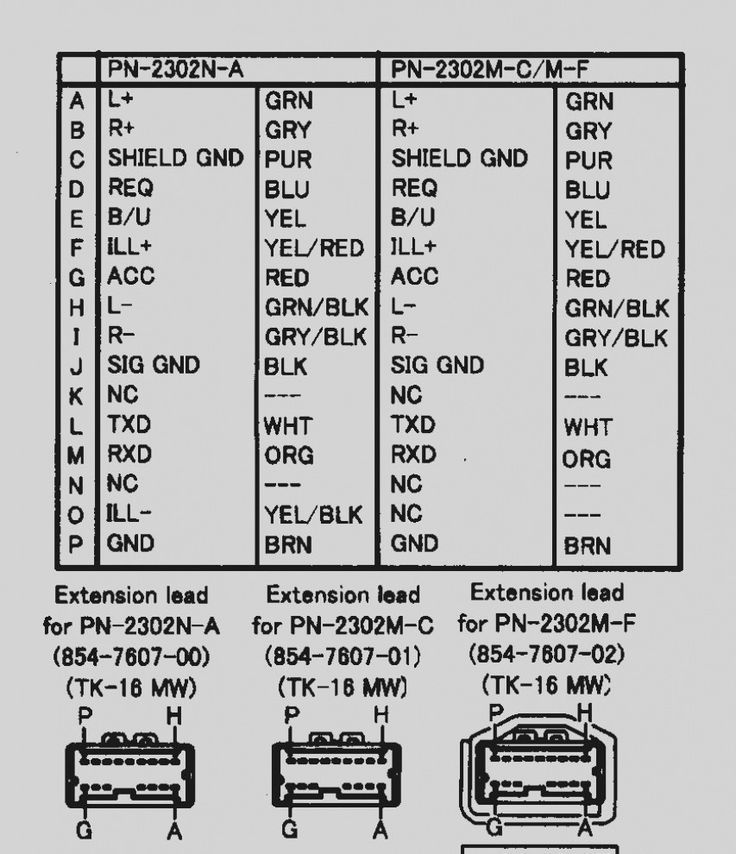 2006 Nissan Altima Radio Wiring Diagram New in 2020