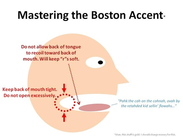 mastering the BOSTON accent. Ha Ha