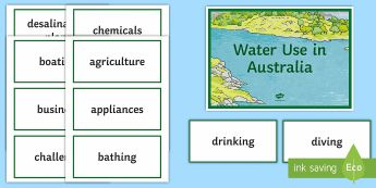 Water Use in Australia Word Wall Display Cards - Water in Australia, water use, sustainability, using water, water ,Australia