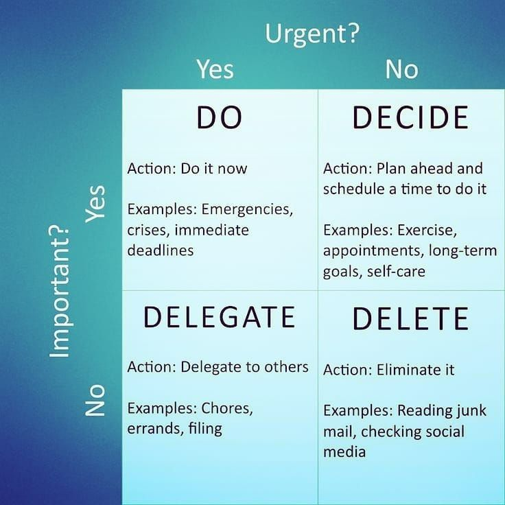 Need Help Prioritizing Start With Something Simple Time Management Shouldn T Consume Your Time It Should Leadership Management Change Management How To Plan