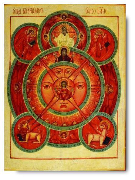 Bсевидящее Око Божие Икона XIX века