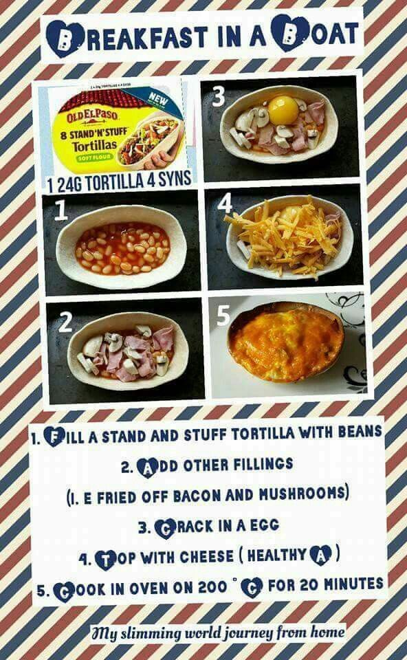 Slimming World breakfast/dinner idea