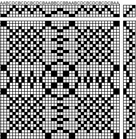PROFILE DRAFT for Turned Twill Woven Table Runner, 4 blocks