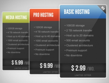 Pricing tables :  Three awesome pricing tables. Fully layered and easy modifiable. Font used: Bebas Neue, Serif12Beta, and Arial. Fonts not included. Remember that our goodies are just samples of what can be done, try different fonts, textures and designs and you'll have a range of cool results. If you want to showcase them drop us a line, we would be more than happy to show them off! And if you dig the file, then spread the word and like us on Facebook!Free Psd, Awesome Price, 0 Price Tables, Products, Design, Tables Psd
