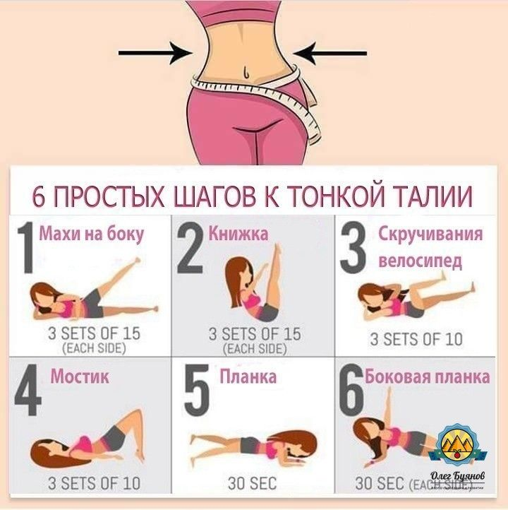 Упражнения на пресс для похудения живота