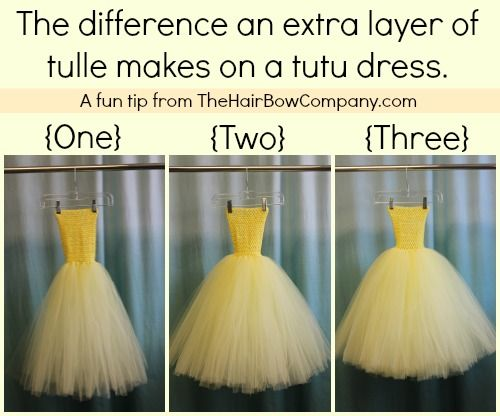 A simple and detailed step by step tutorial to make your own princess ball gown tutu dress. It's easy but incredibly gorgeous!