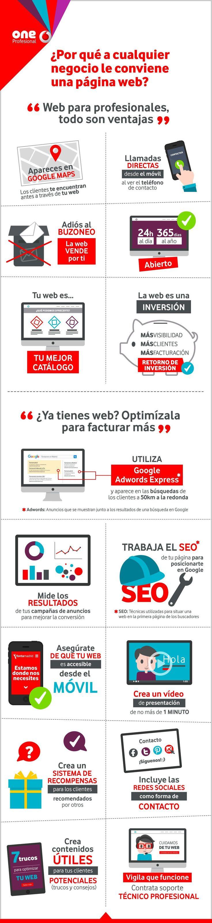 Infografía sobre la importancia de tener una web en tu negocio #infografia #web…
