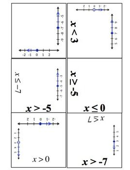 Lesson 34 writing and graphing inequalities in real-world math