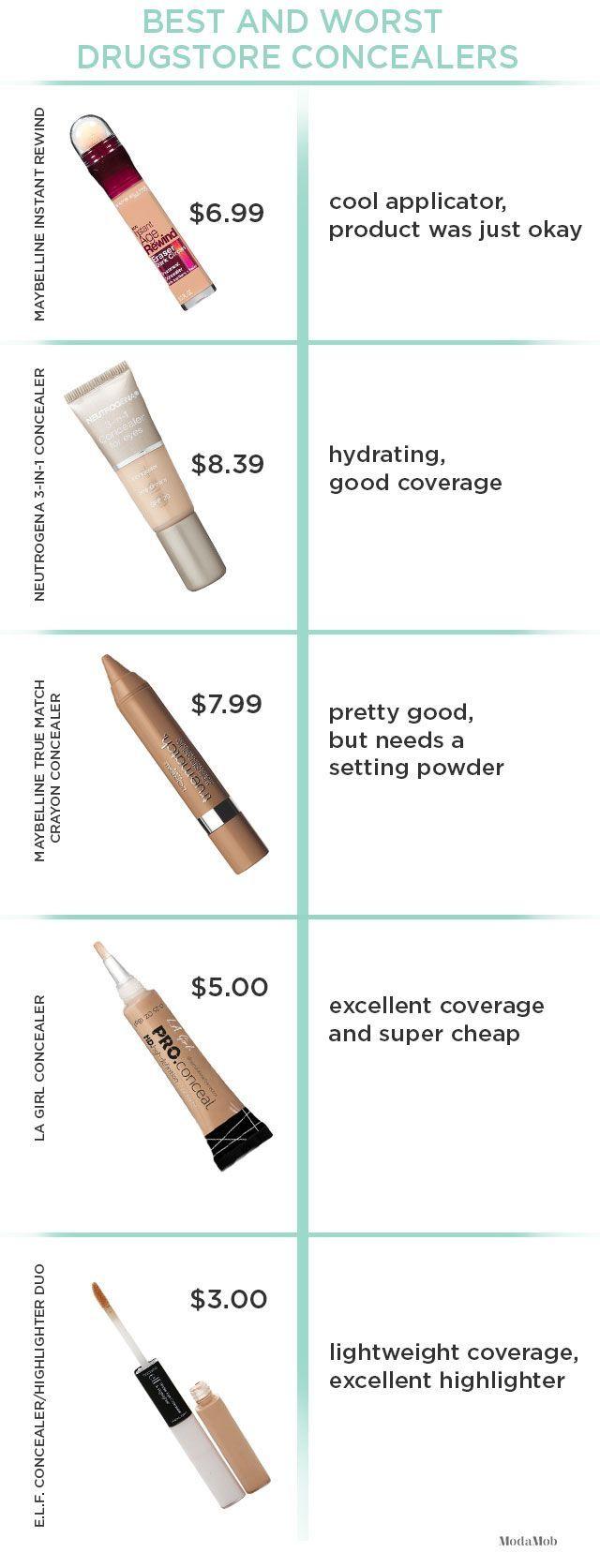 Best Drugstore Concealers: Neutrogena 3-in-1 Concealer | Maybelline Lumi Touch concealer } Maybelline Instant Age Rewind Concealer | L'OREAL True Match Crayon Concealer | LA Girl Brand Concealers | e.l.f Studio Under Eye Concealer #drugstore #makeup