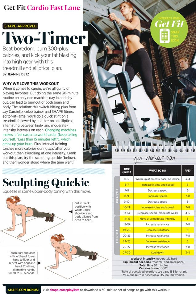 elliptical/treadmill workoutInterval Workouts, Elliptical Workout, Shape Magazine, Workout Exercies, Workout Fit, Workout Plans, Cardio Workout, 30 Minute, Weights Loss