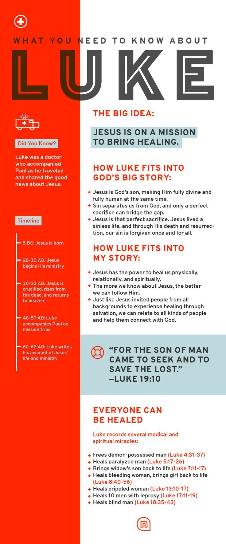Everything You Need To Know About Luke | Articles | NewSpring