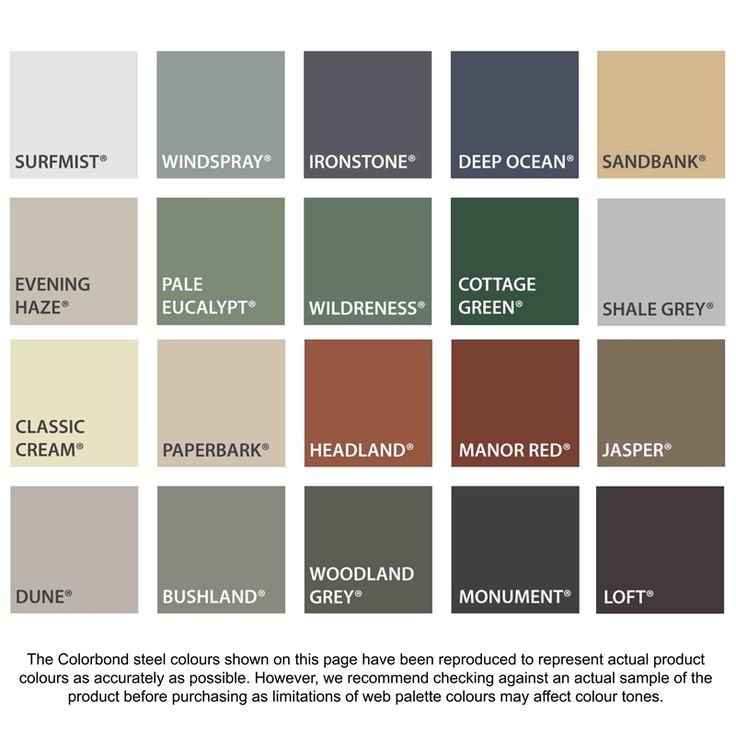 Steel Colorbond Colors For Roof Which One You Like For