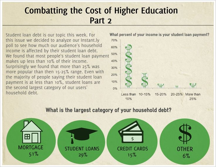 higher education at what cost The new england board of higher education (nebhe and the davis educational foundation have been working together to help higher education institutions (heis) engage critical stakeholders in seeking innovations, new models and strategies to: reduce the cost of an undergraduate degree increase quality and expand student success leverage innovations, best practices and technology to create new .