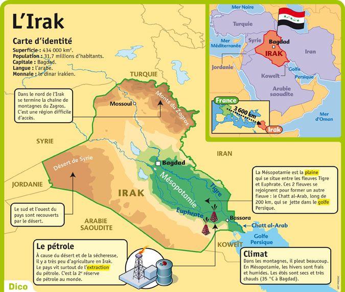 Fiche exposés : L'Irak