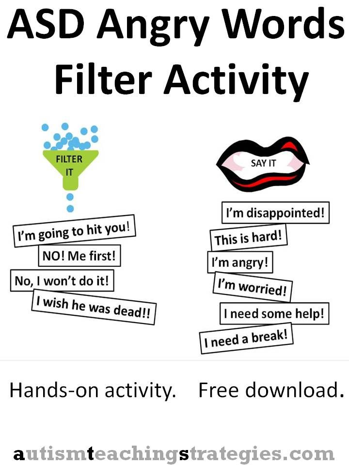 "Children with Asperger's and other autism spectrum disorders often have difficulty filtering words of anger and despair. Here is a hands-on activity to help them. Download and print out dozens of paper strips: 1. Things that are okay to say when upset, and 2. Things that need to be ""filtered out."" Detailed instructions included."