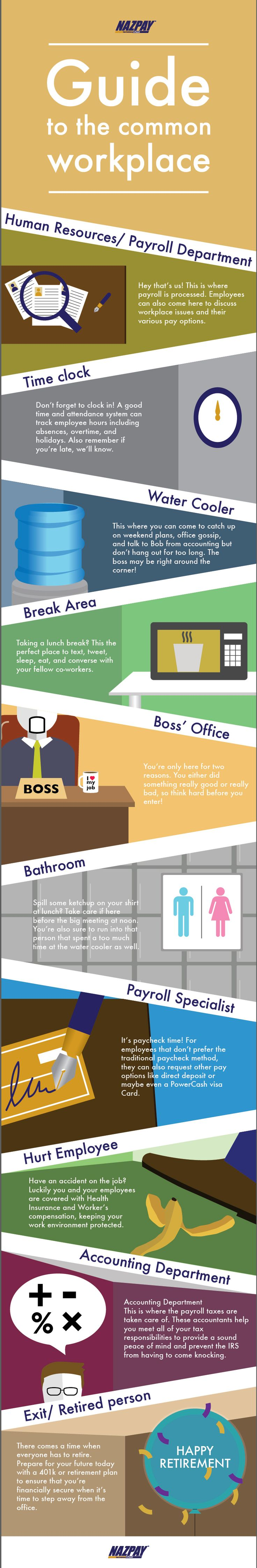 Guide to the common workplace
