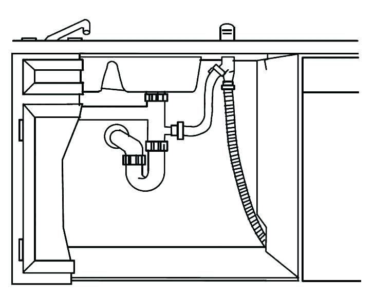 No Air Gap For Dishwasher Dishwasher Drain Air Gap Hose Routing
