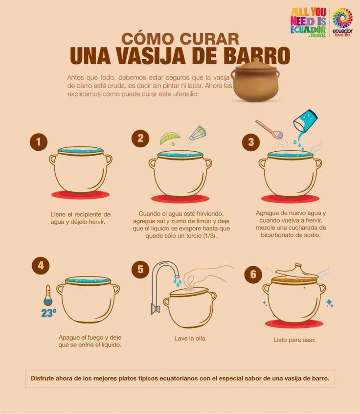 Aprenda a curar su propia olla de barro (Ilustración: Gabriela Logacho).
