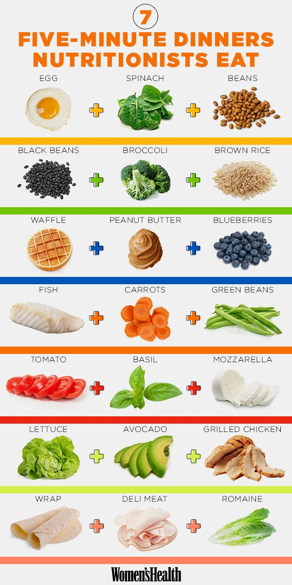 7 Healthy Five Minute Dinners #cleaneating