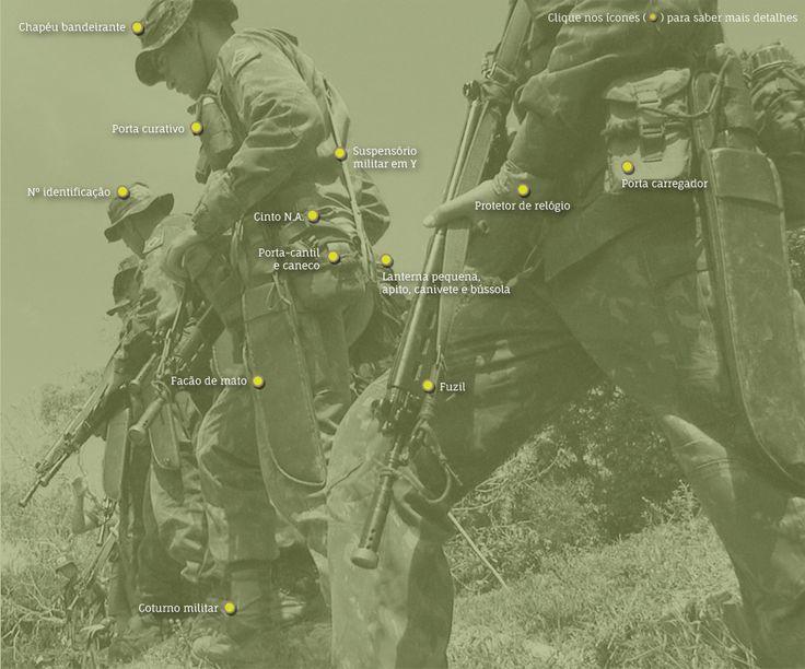 Guerra na Selva (Reportagem Multimédia G1 2010)