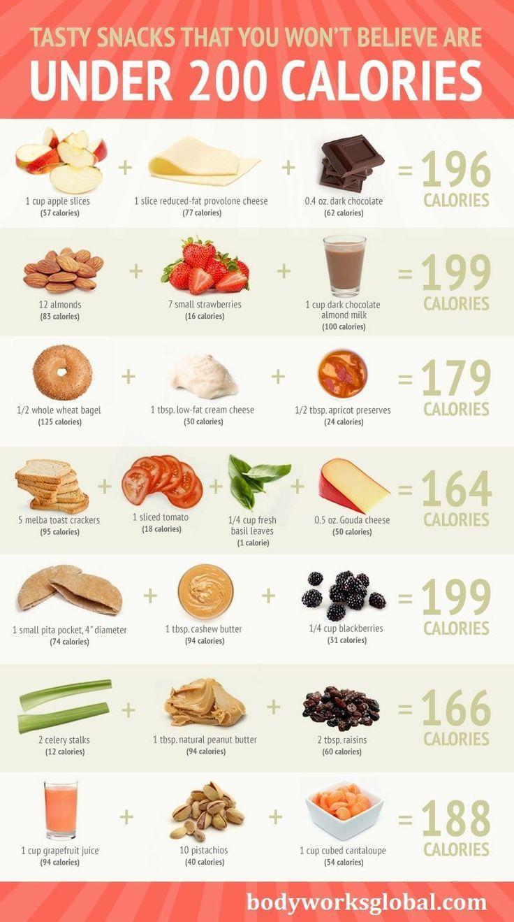 måltider under 200 kcal