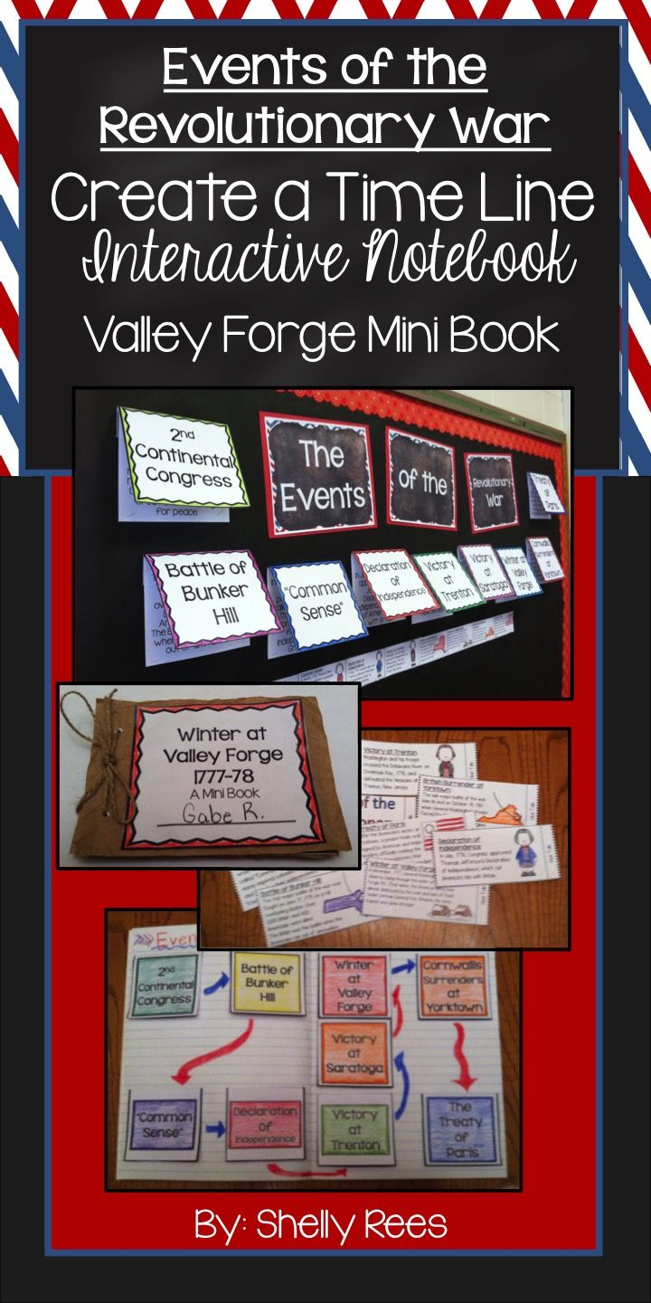 where to buy north face jackets Revolutionary War Events   Create a Timeline  Valley Forge Mini Book  Interactive Notebook Foldables  Bulletin Board  Writing Activity   My students loved this entire packet   Grades 3 6