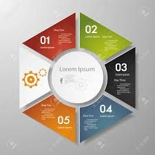 Image result for layout design