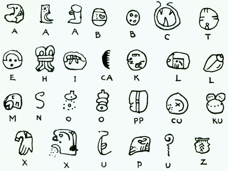 mayan alphabet - Google Search
