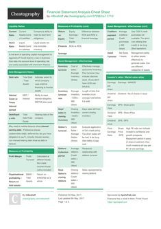 Financial Statement Analysis Cheat Sheet by mlboshoff - Download free from Cheatography - Cheatography.com: Cheat Sheets For Every Occasion
