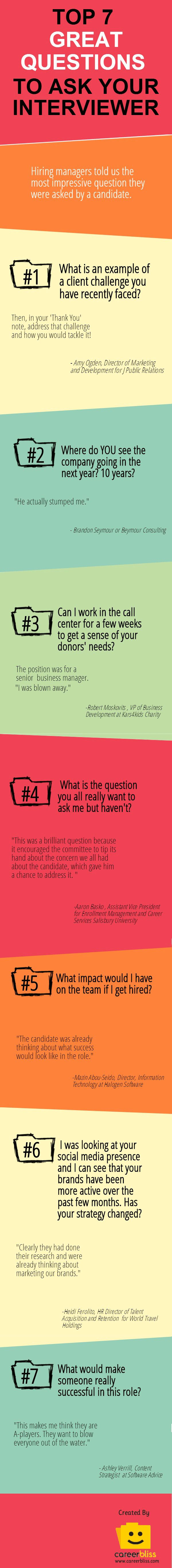 Blue Sky Resumes: Got a job interview? Here are some great questions to ask your interviewer.