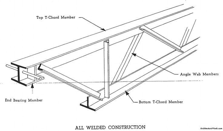 ArchitectureWeek Image - Open-Web Steel Joists