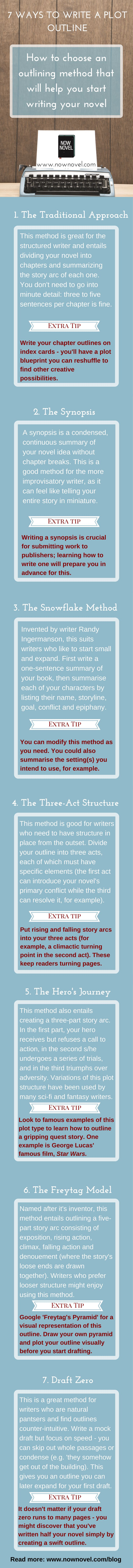 7 Ways To Write  Plot Outline | Great tips on building your plot, and just in time for NaNoWriMo!