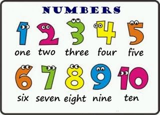 Blog de los niños: Los números en inglés para niños