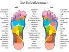 Die Fußreflexzonen zum Ausdrucken