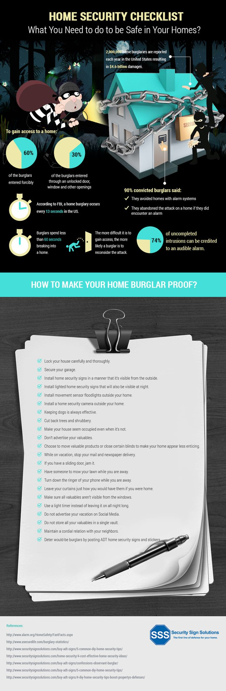 Home Security Checklist ( Infographic ) - Security Sign Solutions