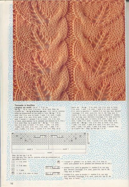 leaf cable knit pattern. Russian. Hard to read the chart, but worth trying to figure it out!