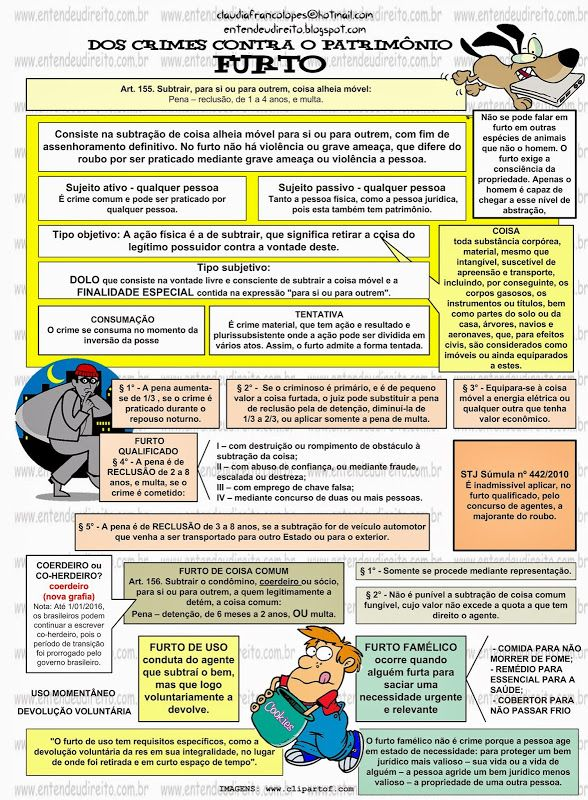 Crimes Contra o Patrimônio. Título II da parte especial do Código Penal Brasileiro Antes de ma...