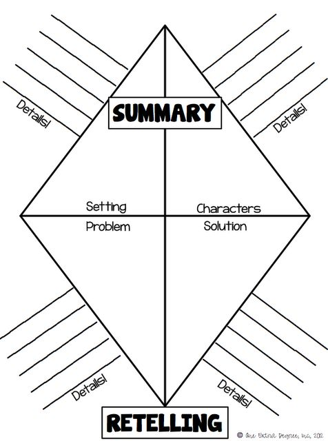 How to write a concise summary for third graders!  (FREEBIE!)