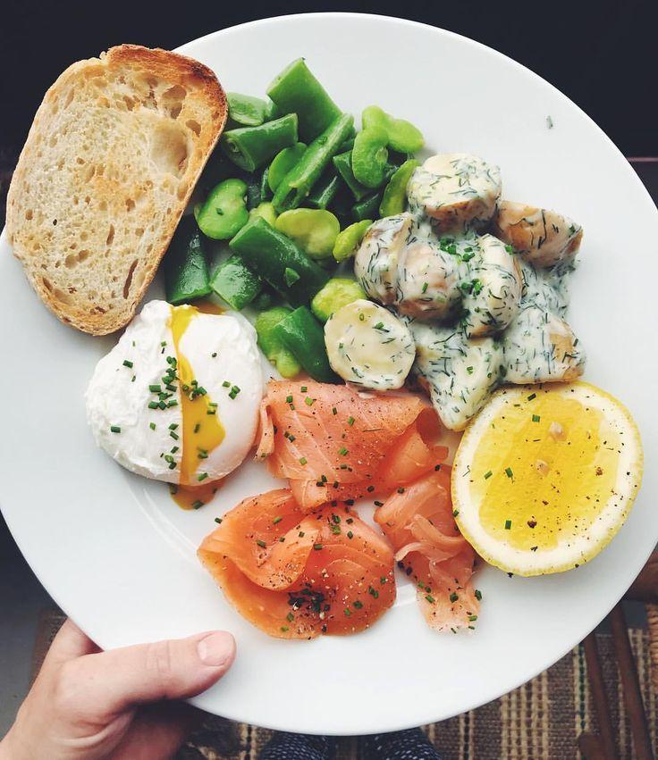 Питание только завтраки диета