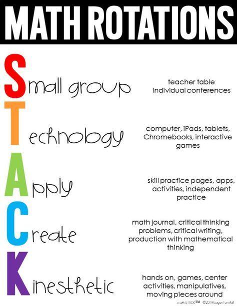 math rotations, math stack, rotation management for math, math station ideas, math stations