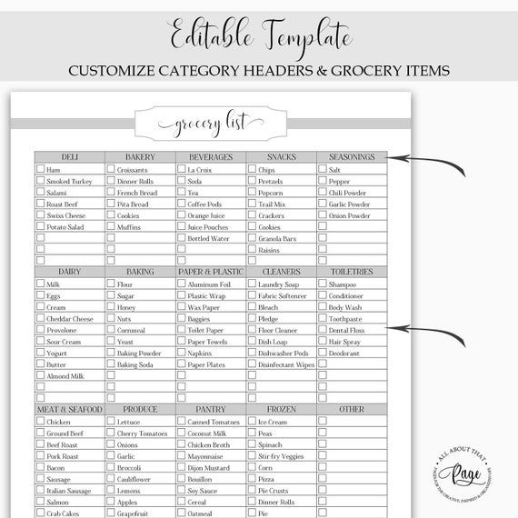 Editable Grocery List Weekly Meal Planner Printable Shopping